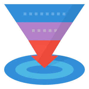 Clickfunnels Pros and cons