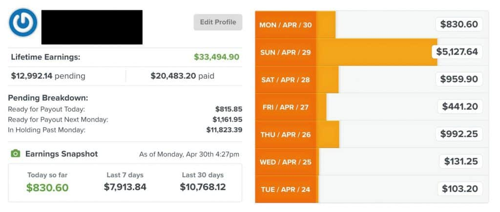 Affiliate Commission in ClickFunnels