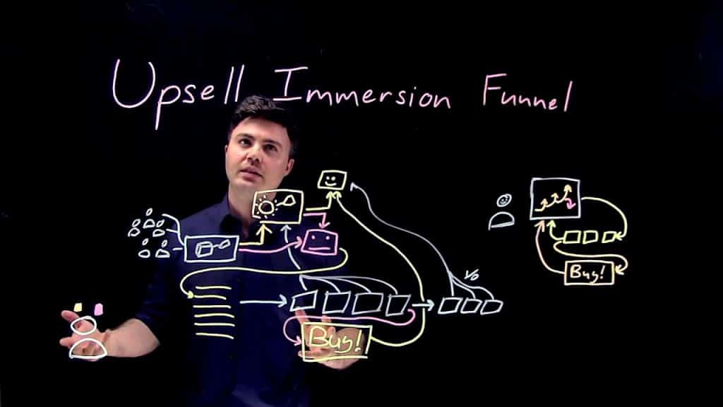 Funnel Immersion