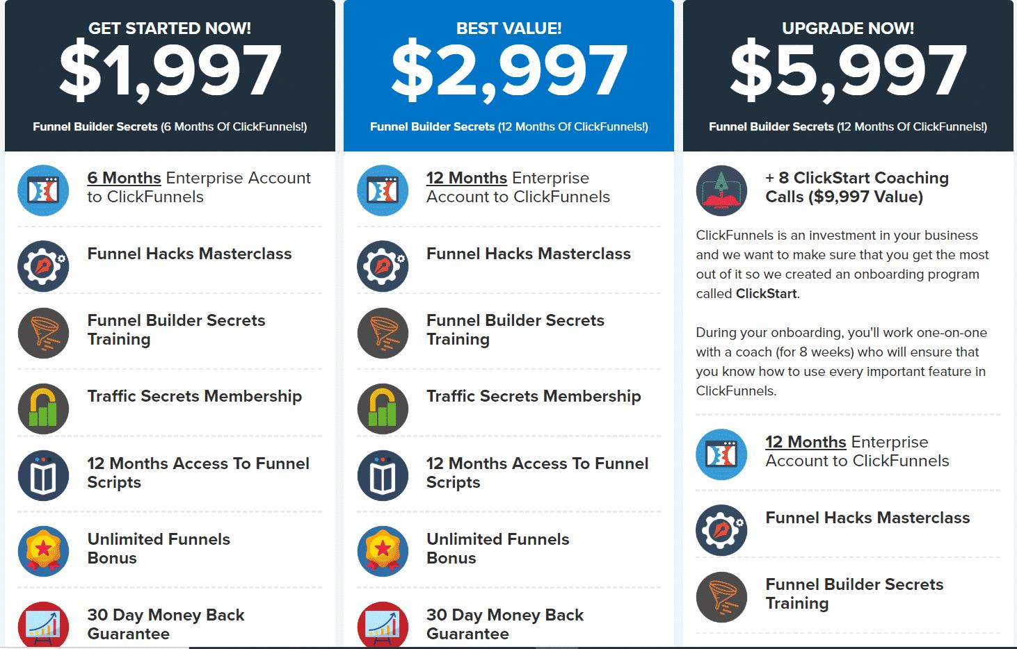 Price of ClickFunnels Platinum