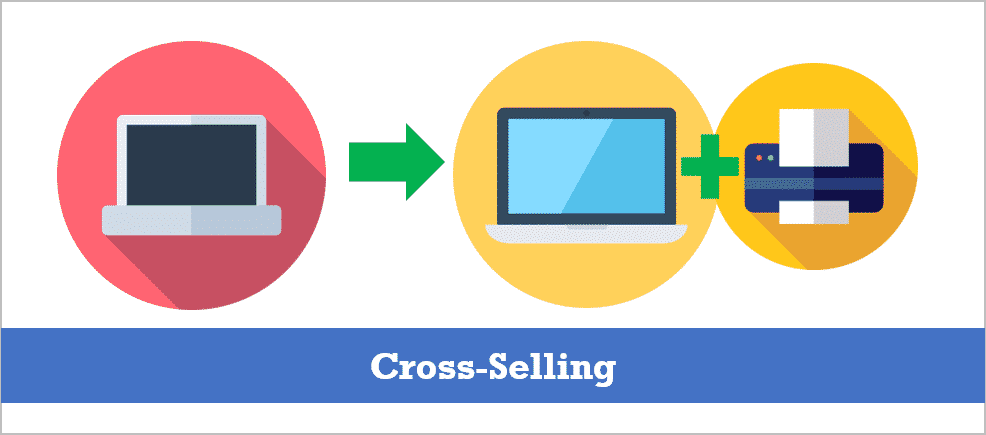 Cross-Selling Products