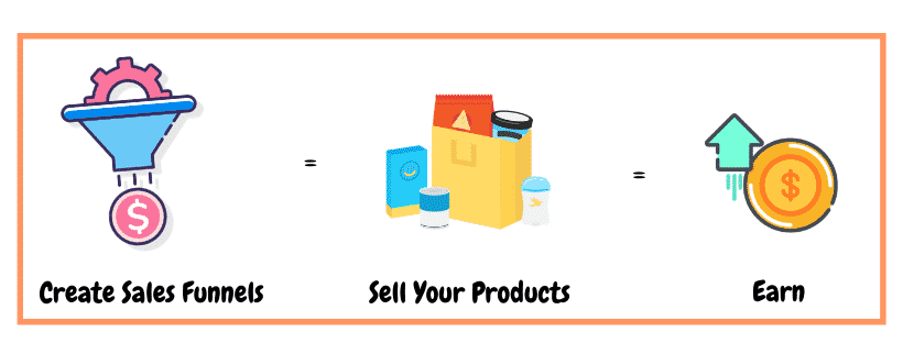 Save money with clickfunnels (1)
