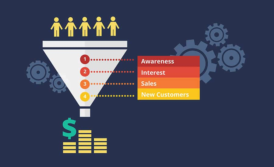 Use Sales Funnels