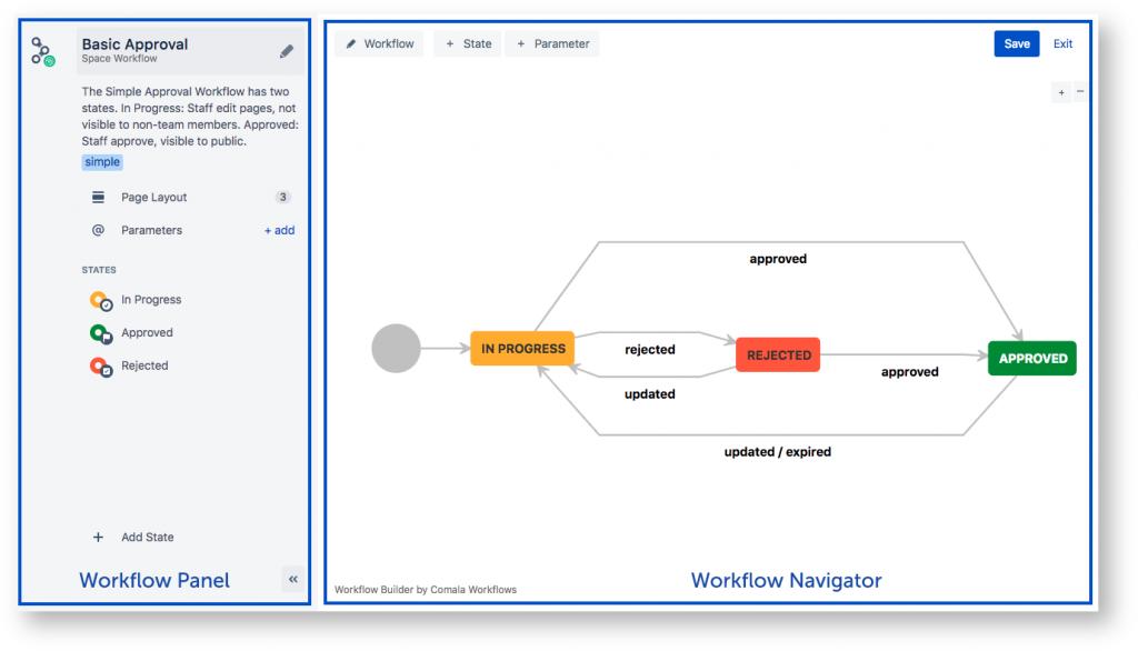 Workflow Builder