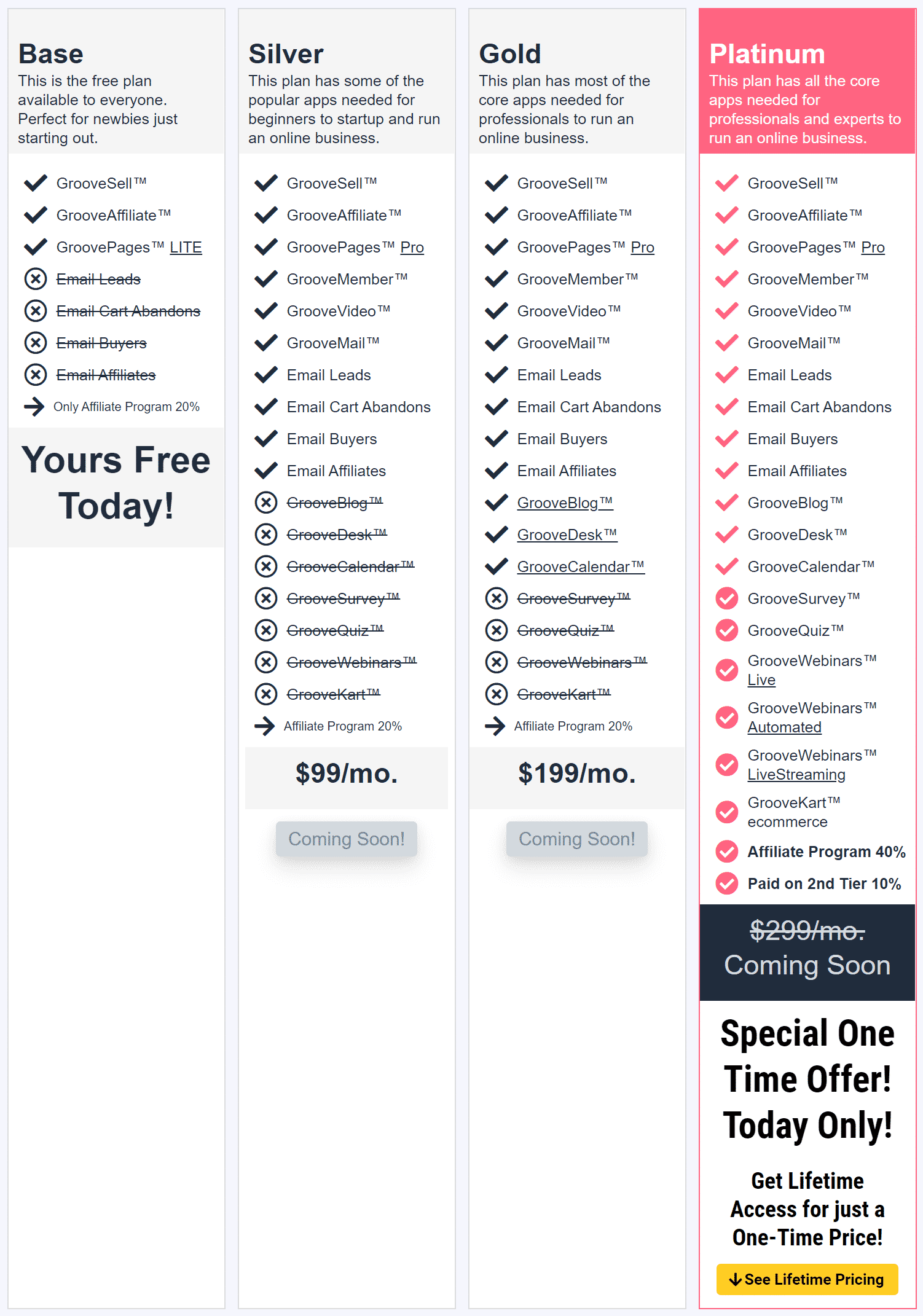 GrooveFunnels Pricing Plans