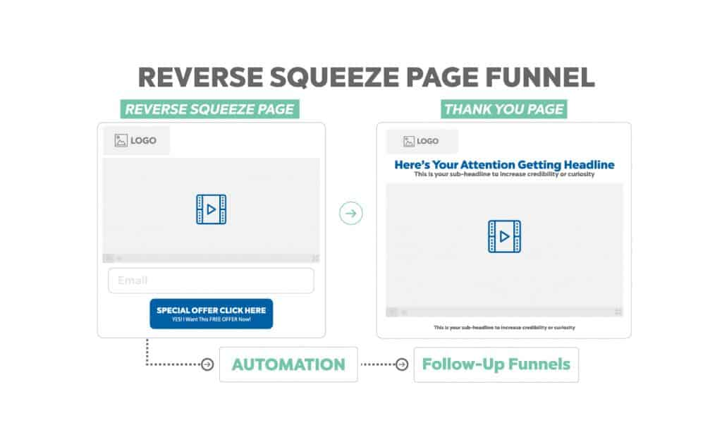 Reverse Squeeze Funnel Template
